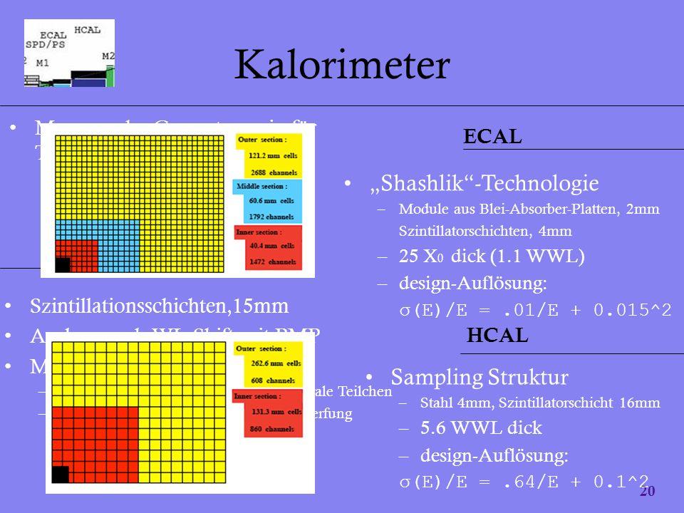 20 Kalorimeter Messung der Gesamtenergie für Teilchen mit hohem p T –Scintillating Preshower Detektor, SPD –Preshower, PS –ECAL, HCAL Szintillationssc