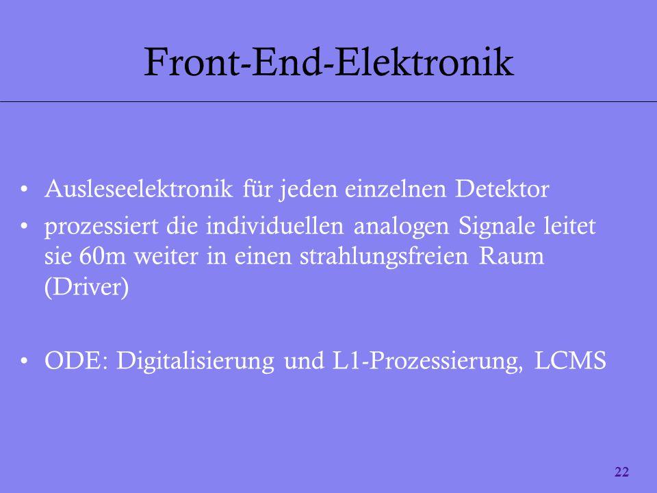22 Front-End-Elektronik Ausleseelektronik für jeden einzelnen Detektor prozessiert die individuellen analogen Signale leitet sie 60m weiter in einen s