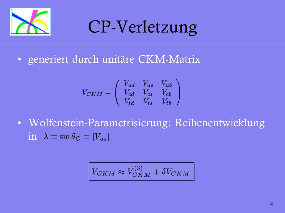 4 CP-Verletzung generiert durch unitäre CKM-Matrix Wolfenstein-Parametrisierung: Reihenentwicklung in