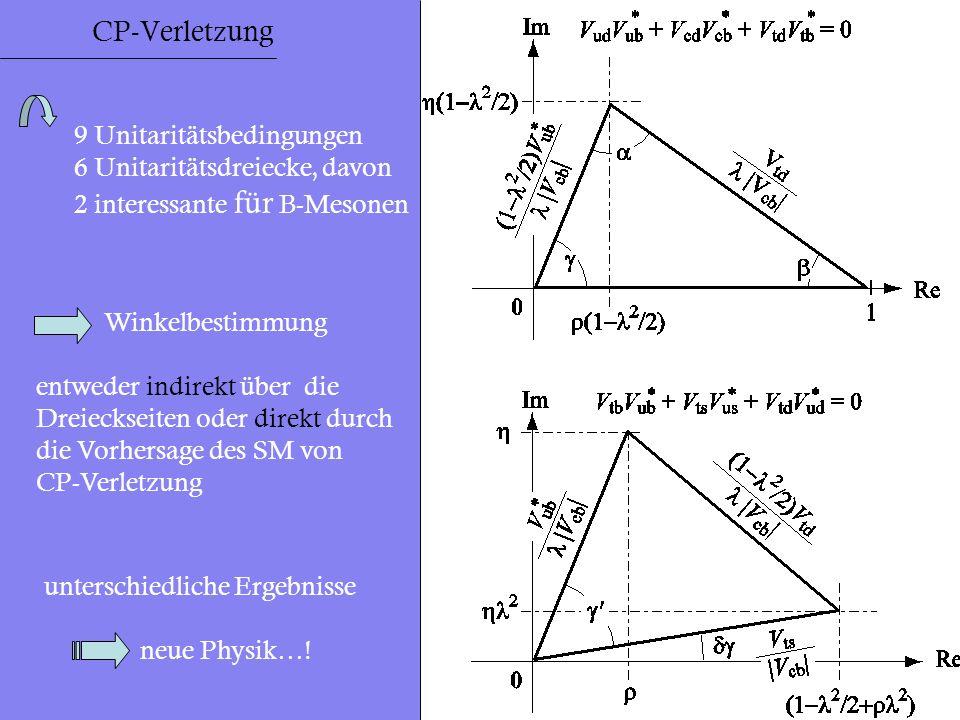 6 CP-Verletzung 9 Unitaritätsbedingungen 6 Unitaritätsdreiecke, davon 2 interessante für B-Mesonen Winkelbestimmung entweder indirekt über die Dreieck