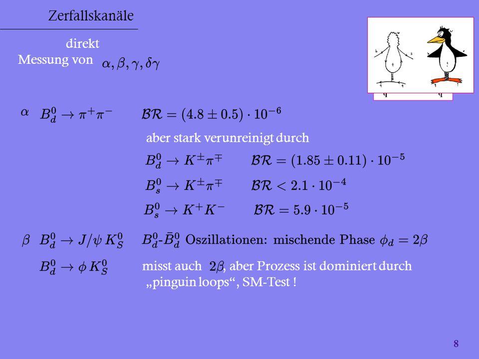 8 Zerfallskanäle direkt Messung von aber stark verunreinigt durch misst auch, aber Prozess ist dominiert durch pinguin loops, SM-Test !
