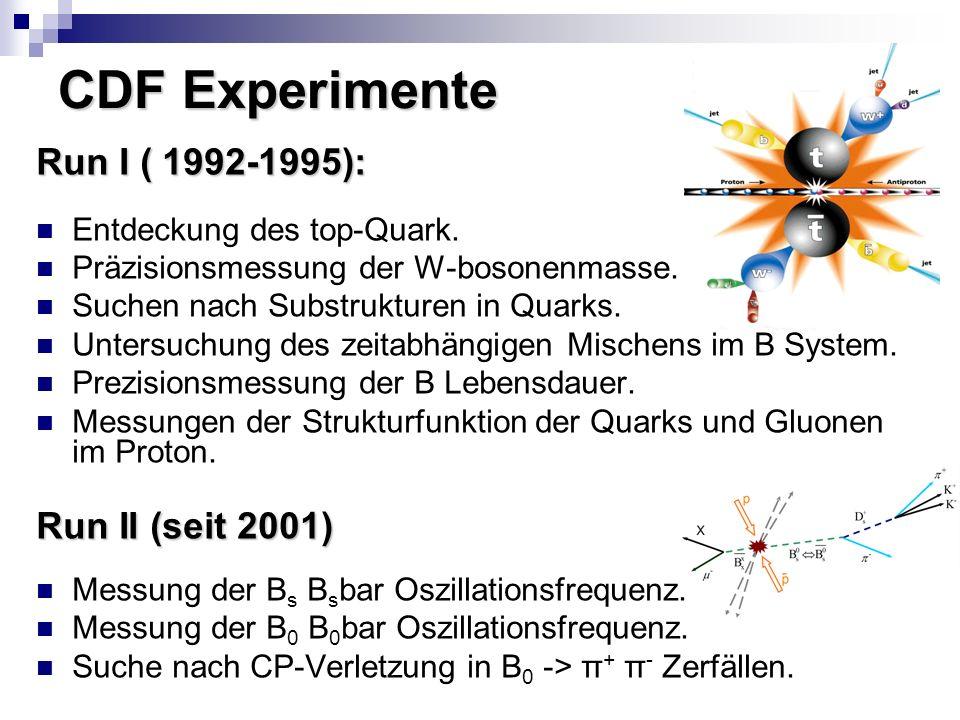 CDF Experimente Run I ( 1992-1995): Entdeckung des top-Quark. Präzisionsmessung der W-bosonenmasse. Suchen nach Substrukturen in Quarks. Untersuchung
