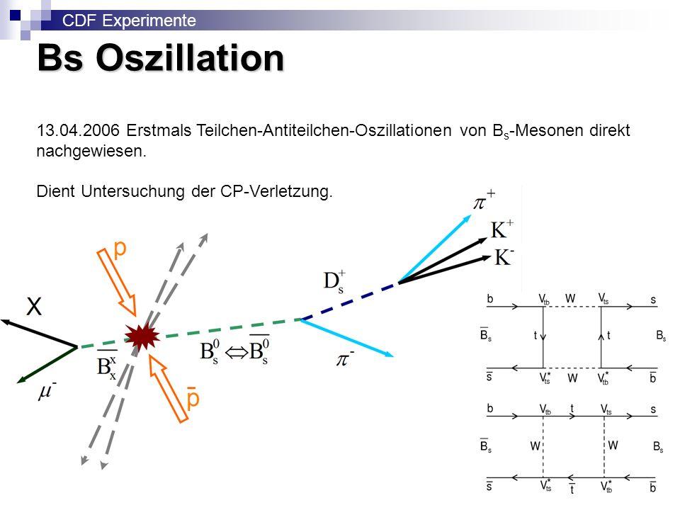 Bs Oszillation 13.04.2006 Erstmals Teilchen-Antiteilchen-Oszillationen von B s -Mesonen direkt nachgewiesen. Dient Untersuchung der CP-Verletzung. CDF