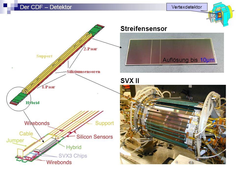 SVX II Streifensensor Vertexdetektor Der CDF – Detektor Auflösung bis 10µm