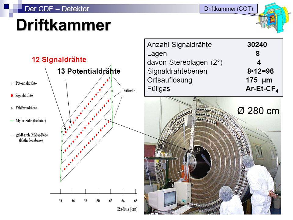 Driftkammer (COT) 12 Signaldrähte 13 Potentialdrähte Anzahl Signaldrähte 30240 Lagen 8 davon Stereolagen (2°) 4 Signaldrahtebenen 812=96 Ortsauflösung