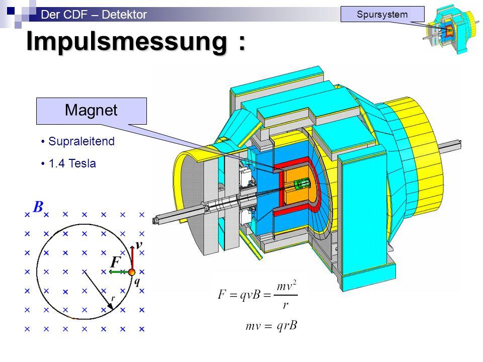 Magnet Supraleitend 1.4 Tesla Impulsmessung : Spursystem Der CDF – Detektor