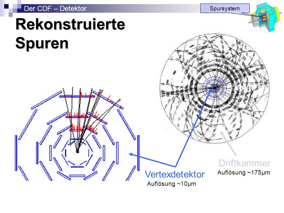 Driftkammer Vertexdetektor Auflösung ~175µm Auflösung ~10µm Spursystem Rekonstruierte Spuren Der CDF – Detektor