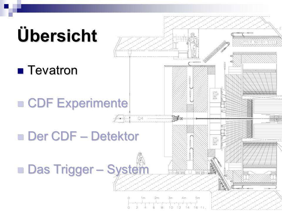 Übersicht Tevatron Tevatron CDF Experimente CDF Experimente Der CDF – Detektor Der CDF – Detektor Das Trigger – System Das Trigger – System