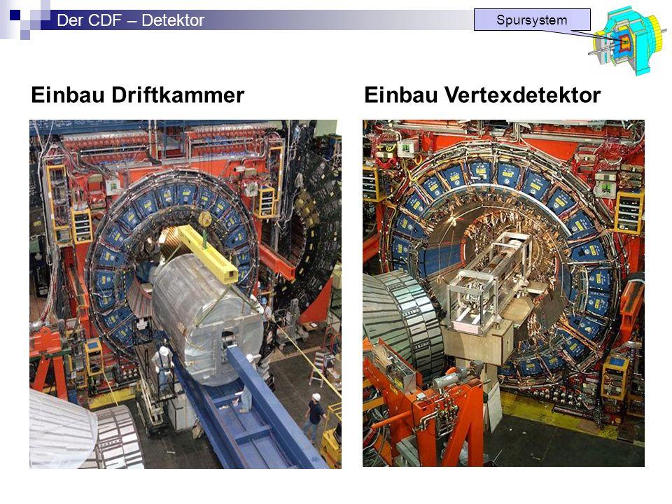 Einbau DriftkammerEinbau Vertexdetektor Spursystem Der CDF – Detektor