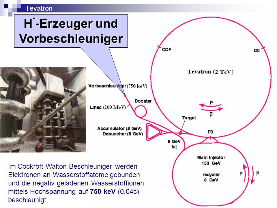 H - -Erzeuger und Vorbeschleuniger Im Cockroft-Walton-Beschleuniger werden Elektronen an Wasserstoffatome gebunden und die negativ geladenen Wassersto