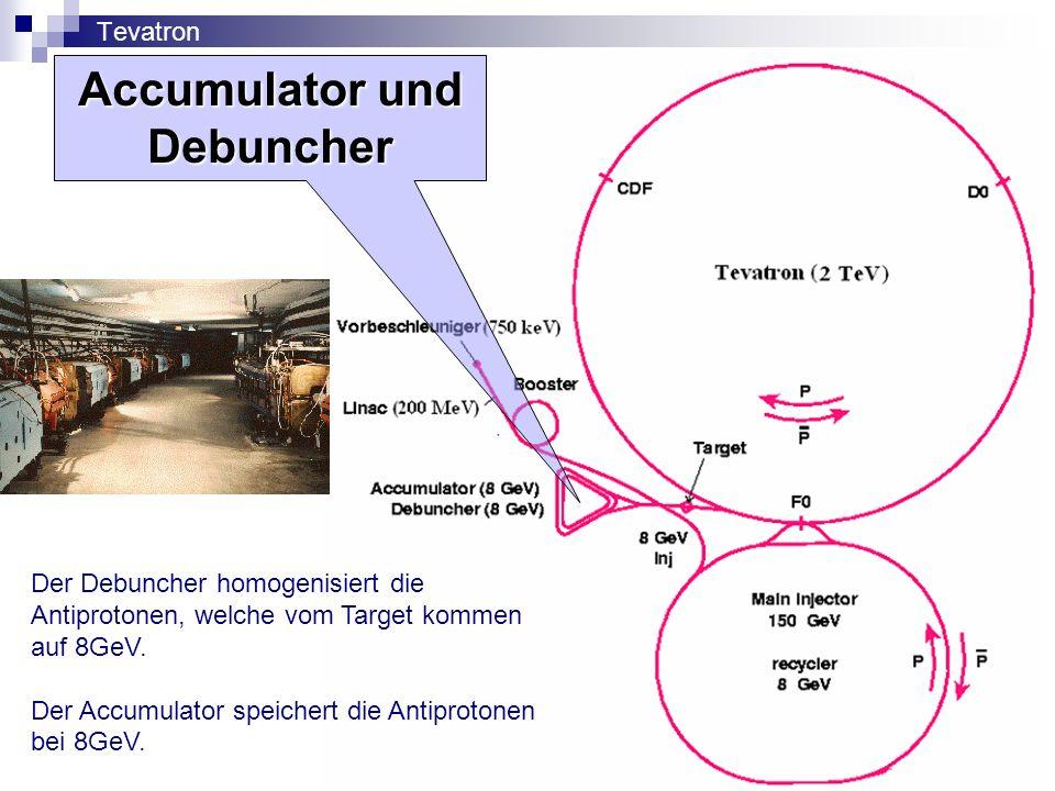Tevatron Accumulator und Debuncher Der Debuncher homogenisiert die Antiprotonen, welche vom Target kommen auf 8GeV. Der Accumulator speichert die Anti