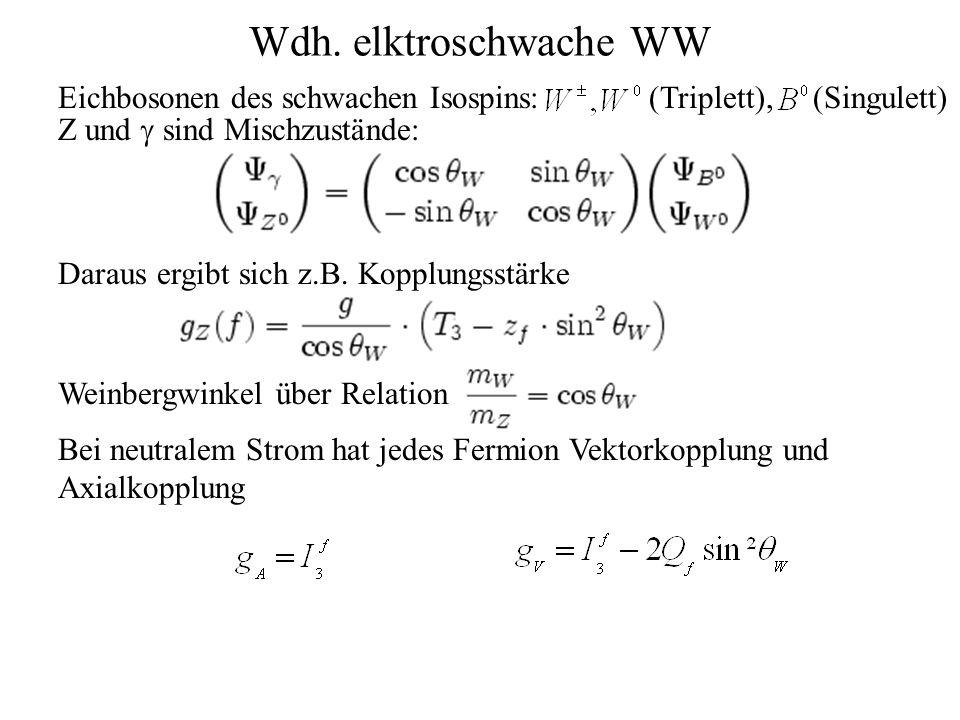 Wdh. elktroschwache WW Eichbosonen des schwachen Isospins:(Triplett), (Singulett) Z und sind Mischzustände: Daraus ergibt sich z.B. Kopplungsstärke We