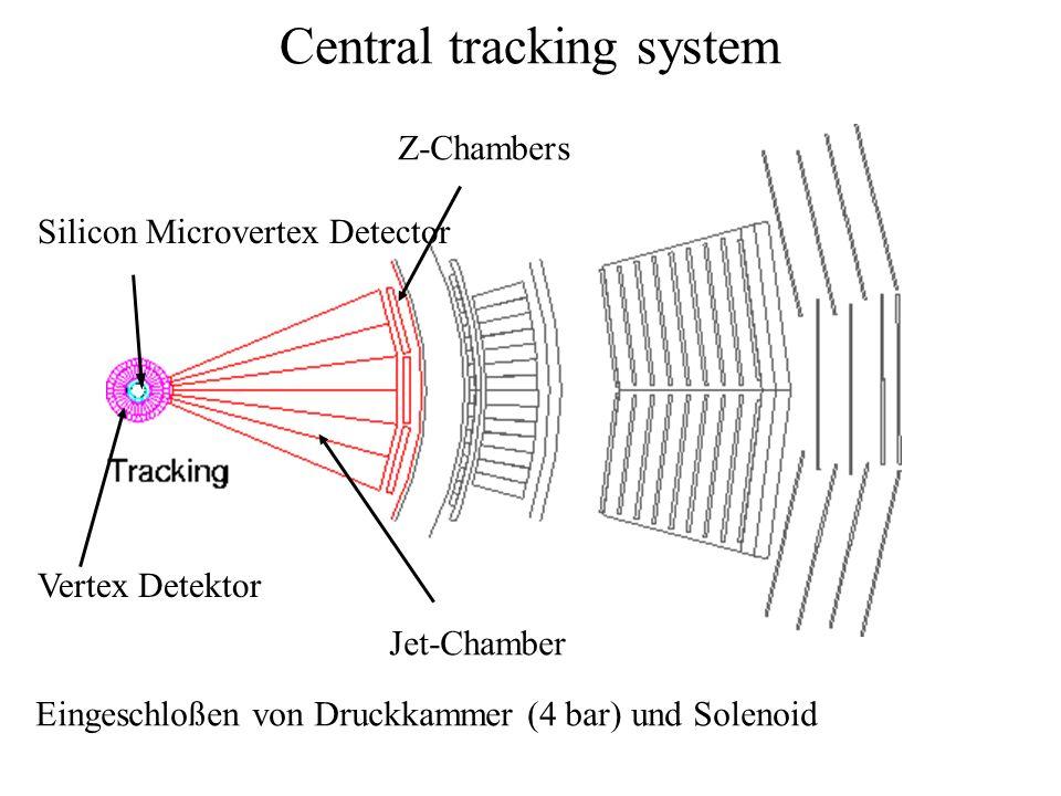 Central tracking system Silicon Microvertex Detector Vertex Detektor Jet-Chamber Z-Chambers Eingeschloßen von Druckkammer (4 bar) und Solenoid
