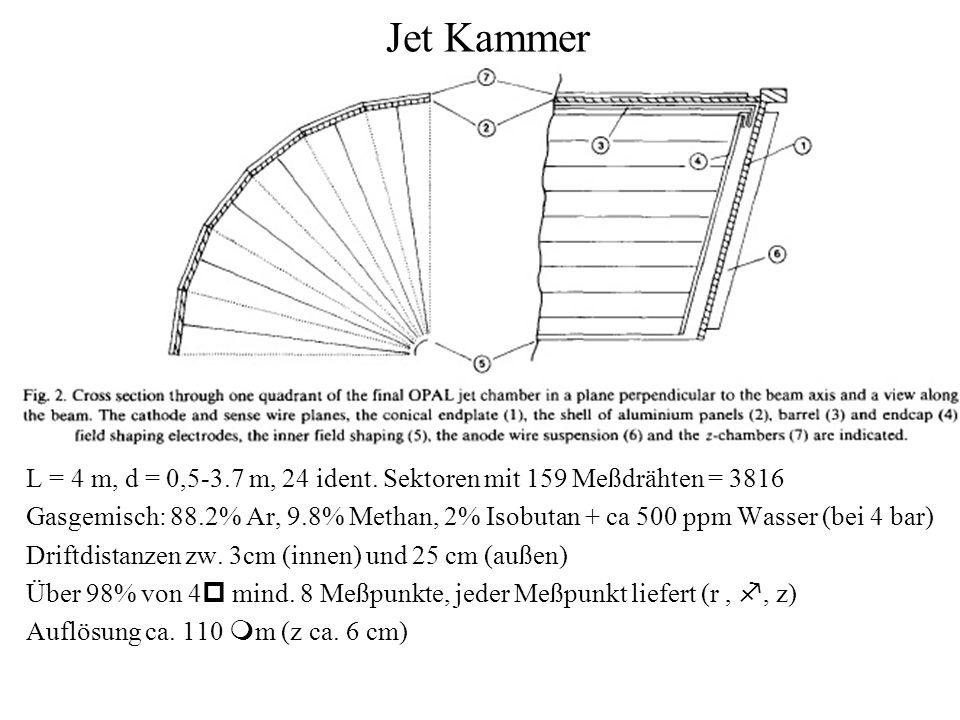 Jet Kammer L = 4 m, d = 0,5-3.7 m, 24 ident. Sektoren mit 159 Meßdrähten = 3816 Gasgemisch: 88.2% Ar, 9.8% Methan, 2% Isobutan + ca 500 ppm Wasser (be