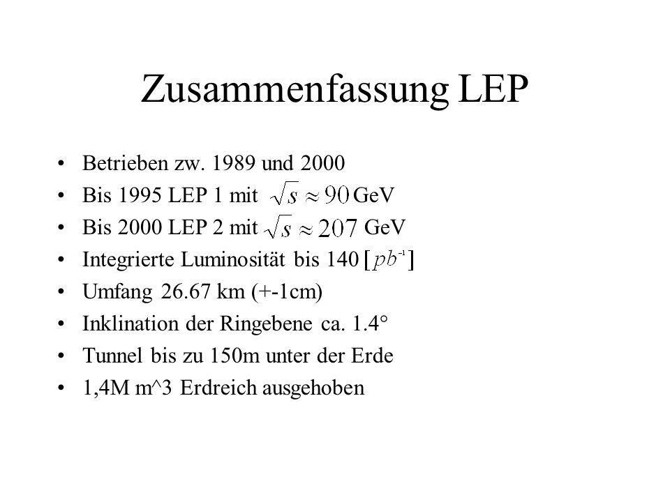 Zusammenfassung LEP Betrieben zw. 1989 und 2000 Bis 1995 LEP 1 mit GeV Bis 2000 LEP 2 mit GeV Integrierte Luminosität bis 140 Umfang 26.67 km (+-1cm)