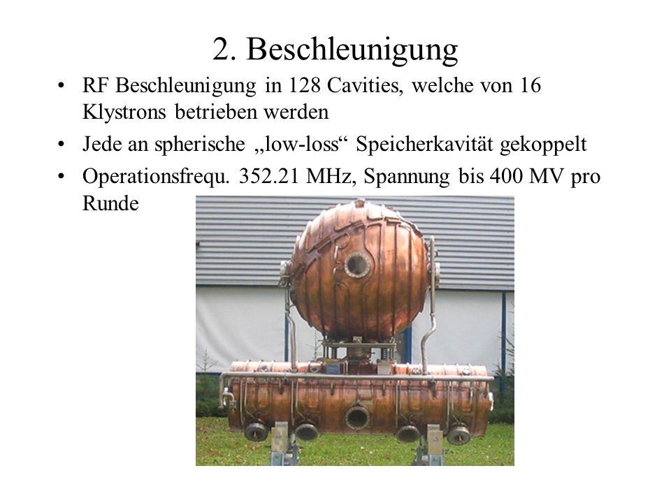 2. Beschleunigung RF Beschleunigung in 128 Cavities, welche von 16 Klystrons betrieben werden Jede an spherische low-loss Speicherkavität gekoppelt Op