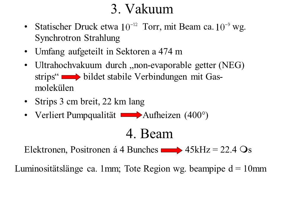 Ladder - In jedem Ladder sind z und f Detektor übereinander (double layer) -Auflösung: z ca.