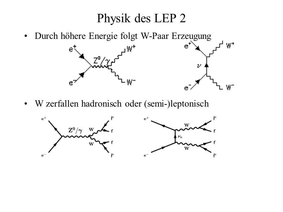 Driftfeld 2.5 kV/cm Anodenfeld 360 kV/cm