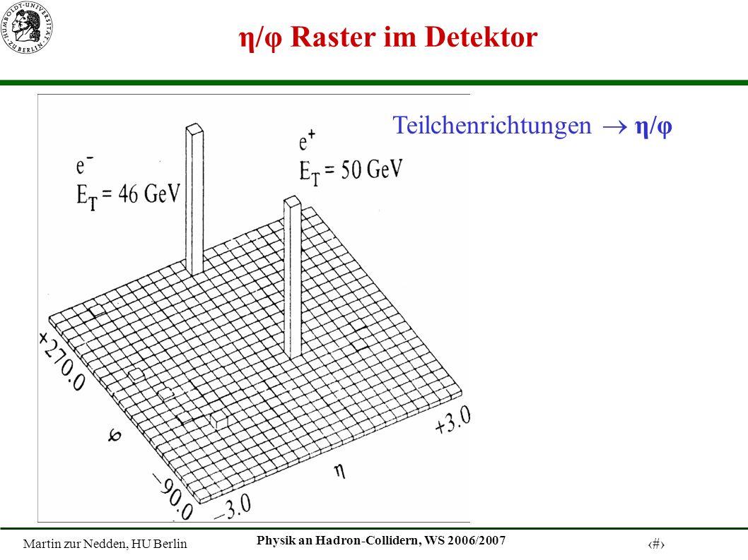 Martin zur Nedden, HU Berlin 11 Physik an Hadron-Collidern, WS 2006/2007 η/φ Raster im Detektor Teilchenrichtungen η/φ