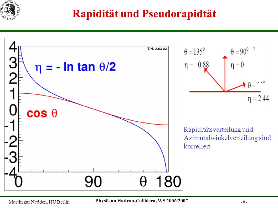 Martin zur Nedden, HU Berlin 12 Physik an Hadron-Collidern, WS 2006/2007 Rapidität und Pseudorapidtät Rapiditätsverteilung und Azimutalwinkelverteilun