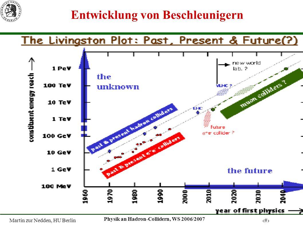 Martin zur Nedden, HU Berlin 4 Physik an Hadron-Collidern, WS 2006/2007 25 ns Extrem guter Detektor und Datenselektion notwendig Ereignisrate bei ATLAS : N = L x (pp) 10 9 Wechselwirkungen pro s Aber: am häufigsten sind Untergrundereignisse Interessante Ereignisse sind sehr selten.