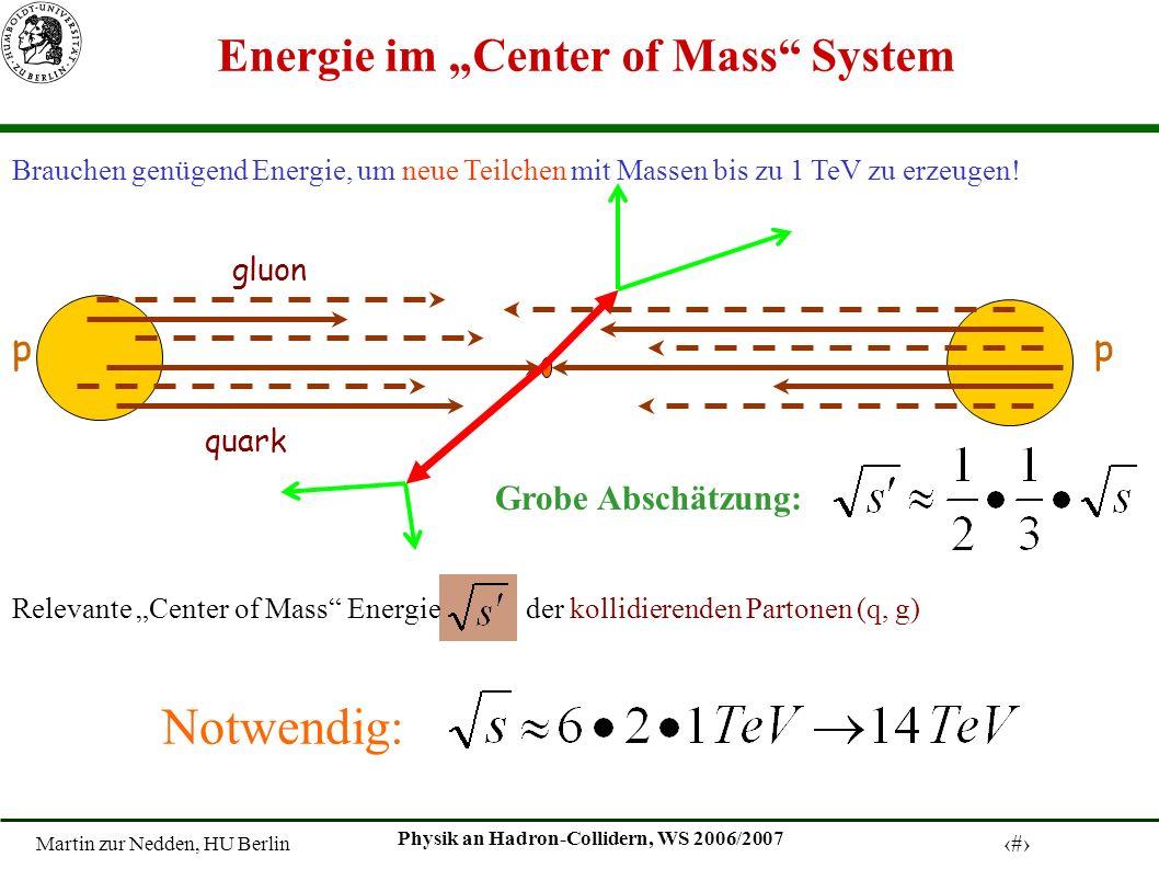 Martin zur Nedden, HU Berlin 6 Physik an Hadron-Collidern, WS 2006/2007 Vergleich Proton/Antiproton-Proton Streuung Niedrige Energie: Valence-Quarks dominieren die harte Streuung: Proton / Antiproton > Proton Proton Hohe Energie: Sea-Quarks und Gluonen dominieren die harte Streuung: Proton / Antiproton = Proton Proton