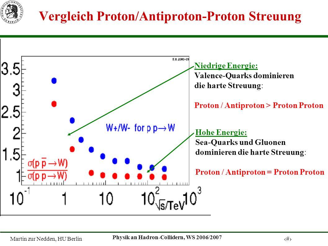 Martin zur Nedden, HU Berlin 7 Physik an Hadron-Collidern, WS 2006/2007 Wirkungsquerschnitt und Luminosität Totaler inelastischer Wirkungsquerschnitt Ereignisrate: Punktförmiger Wirkungsquerschnitt p p Untergrund Signal starke WW Elektroschwache WW riesiger Untergrund!.