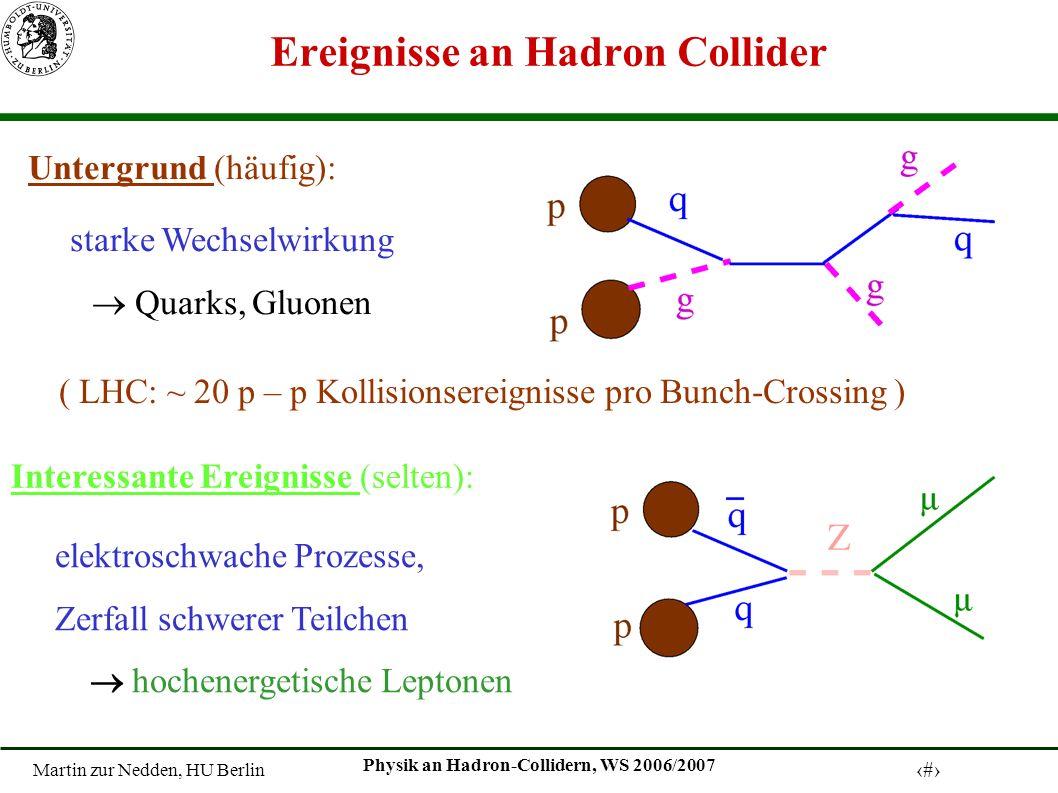 Martin zur Nedden, HU Berlin 8 Physik an Hadron-Collidern, WS 2006/2007 Ereignisse an Hadron Collider Untergrund (häufig): starke Wechselwirkung Quark