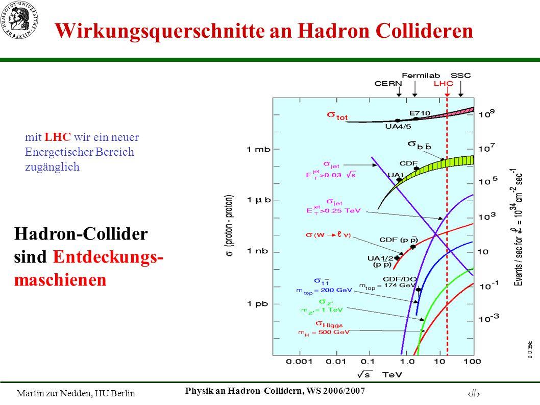 Martin zur Nedden, HU Berlin 9 Physik an Hadron-Collidern, WS 2006/2007 Wirkungsquerschnitte an Hadron Collideren mit LHC wir ein neuer Energetischer