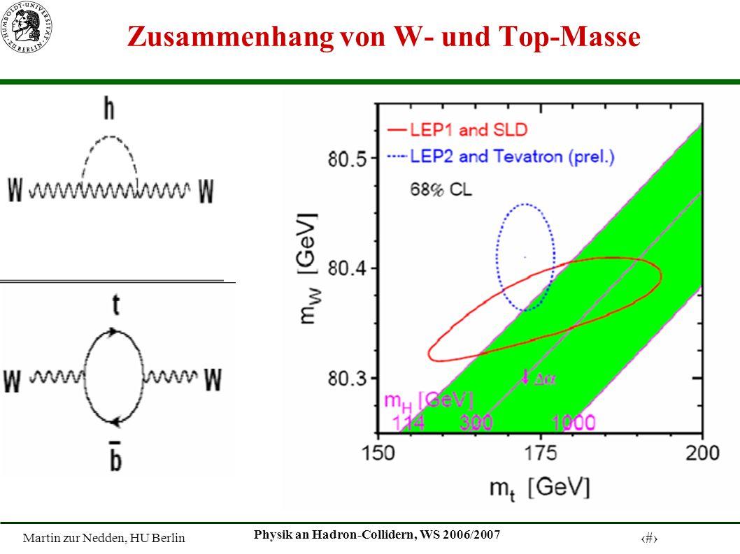Martin zur Nedden, HU Berlin 28 Physik an Hadron-Collidern, WS 2006/2007 Zusammenhang von W- und Top-Masse