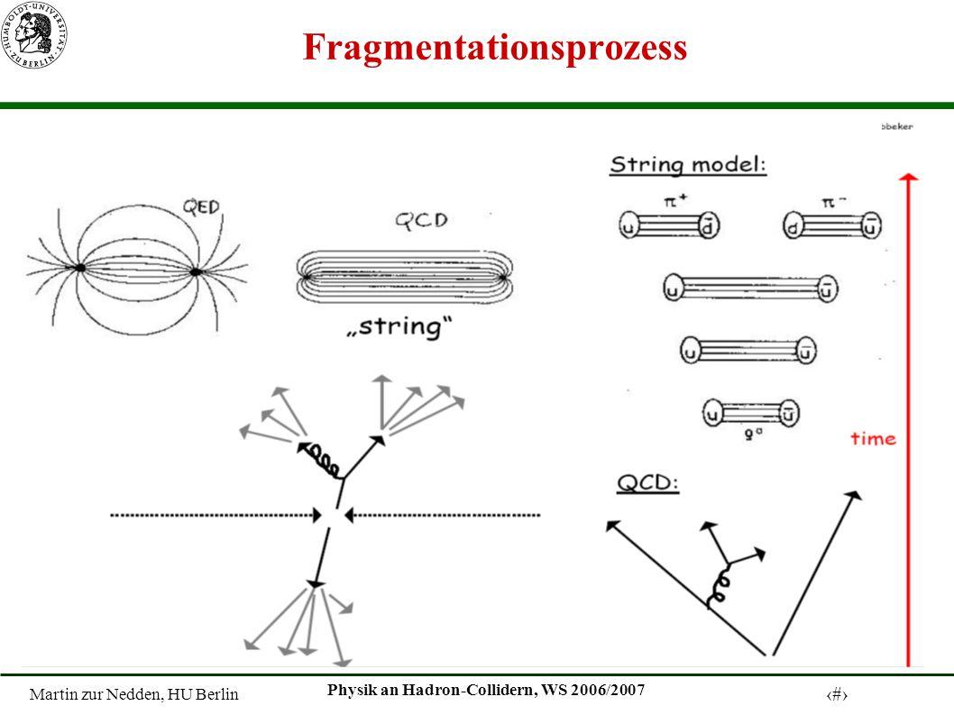 Martin zur Nedden, HU Berlin 11 Physik an Hadron-Collidern, WS 2006/2007 Fragmentationsprozess