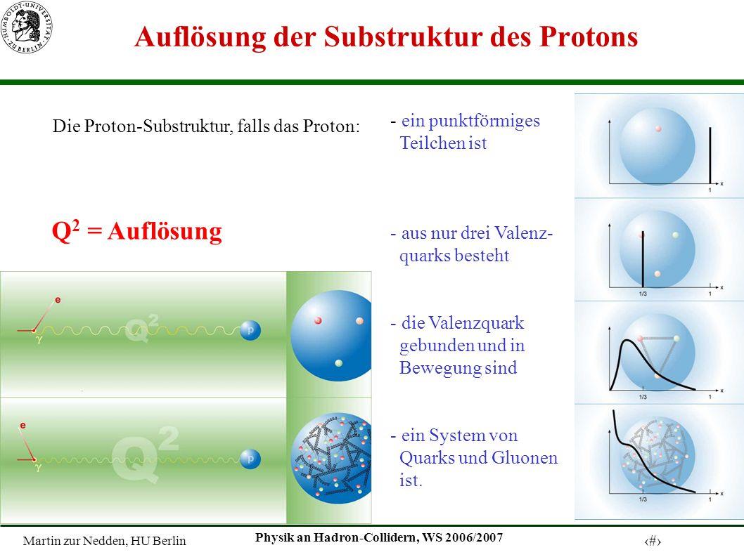 Martin zur Nedden, HU Berlin 5 Physik an Hadron-Collidern, WS 2006/2007 Messung der Parton-Dichte-Verteilungen X = Impulsbruchteil des Partons Bei kleinem Impulsanteil x und grosser Auflösung Q 2 wird immer mehr von der Protonstruktur sichtbar: