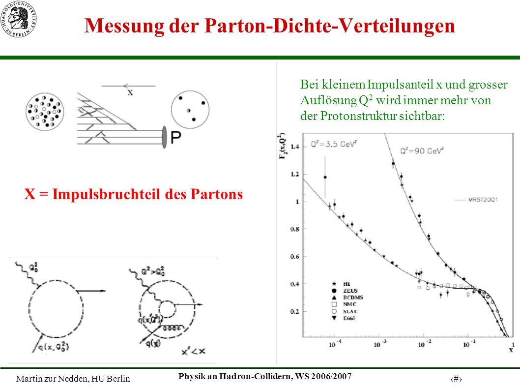 Martin zur Nedden, HU Berlin 6 Physik an Hadron-Collidern, WS 2006/2007 Messung der Proton-Strukturfunktion bei HERA kleines x: mittleres x: grosses x: Gluon-Dichte erhöht Quark-Dichte: F 2 steigt mit Q 2 an Gluon-Abstrahlung verschiebt Quark- Dichte zu kleinerem x: F 2 nimmt mit Q 2 ab Quark erscheint punktförmig: F 2 unabhägig von Q 2