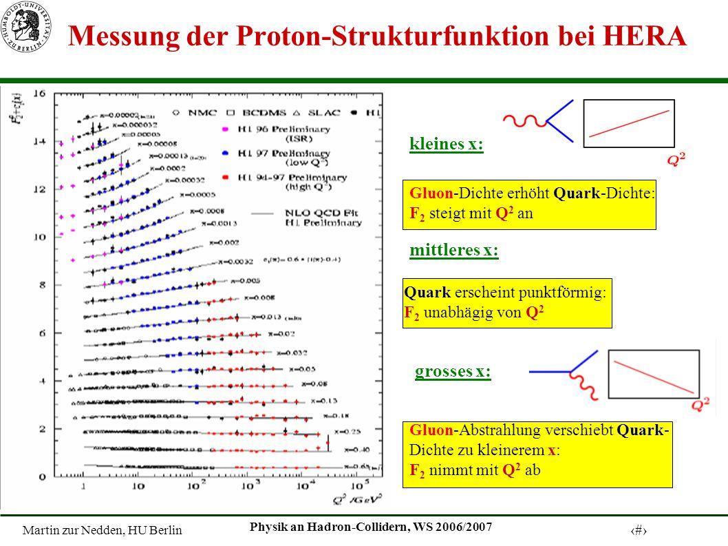 Martin zur Nedden, HU Berlin 6 Physik an Hadron-Collidern, WS 2006/2007 Messung der Proton-Strukturfunktion bei HERA kleines x: mittleres x: grosses x