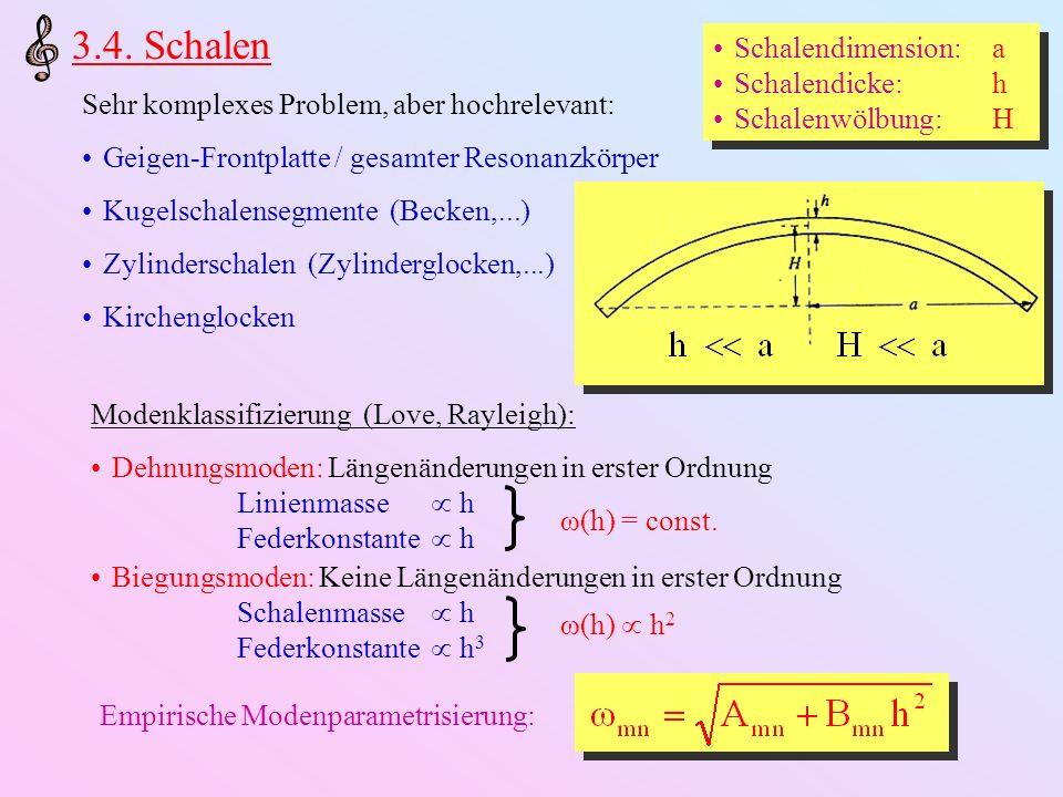 Beispiel: Flache sphärische Schale Niedrigste Mode: k a = μ (abhängig von Einspannung) Spezialfall der flachen Platte ( H = 0 ): k a = μ 0 Sehr starke Frequenzzunahme (d.h.