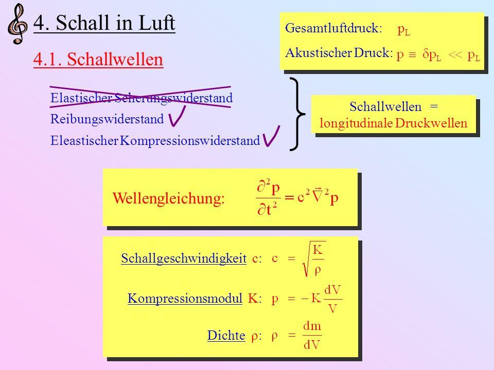 4.1.1.Schallgeschwindigkeit Isothermer Fall ( T = const.