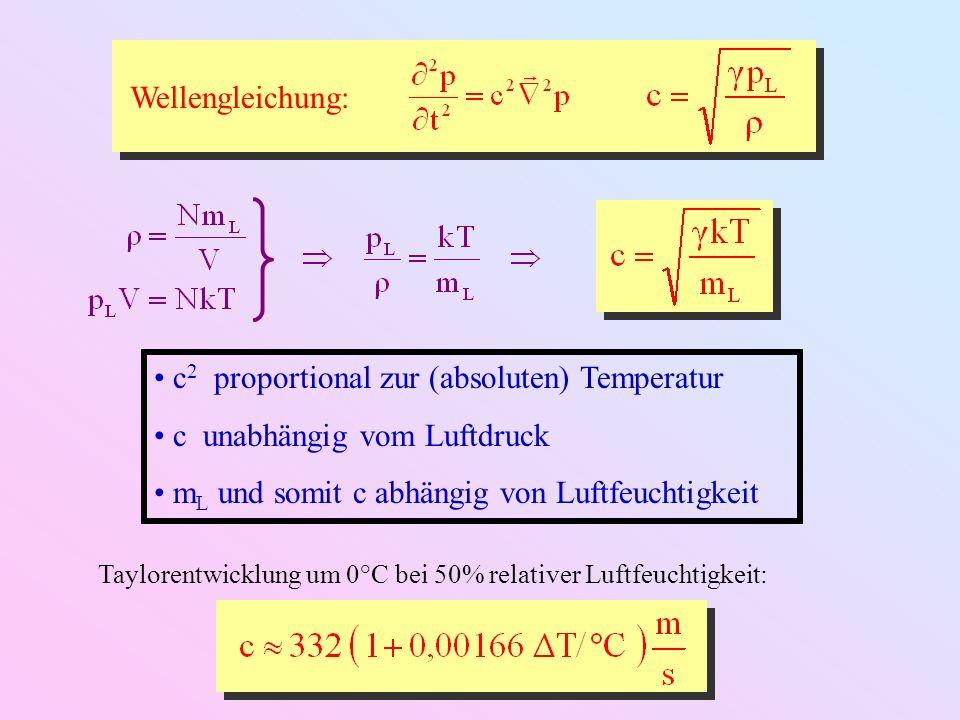 Wellengleichung: c 2 proportional zur (absoluten) Temperatur c unabhängig vom Luftdruck m L und somit c abhängig von Luftfeuchtigkeit Taylorentwicklun