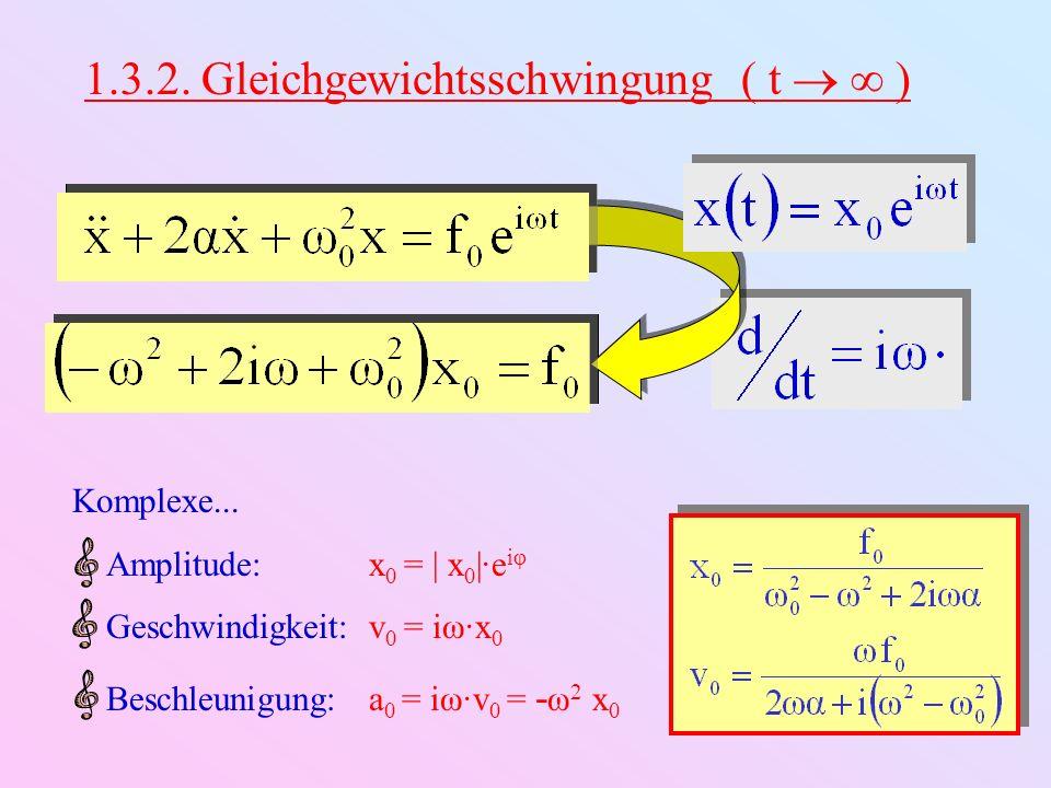 Definitionen: (mechanische) Impedanz: Admittanz (bzw.