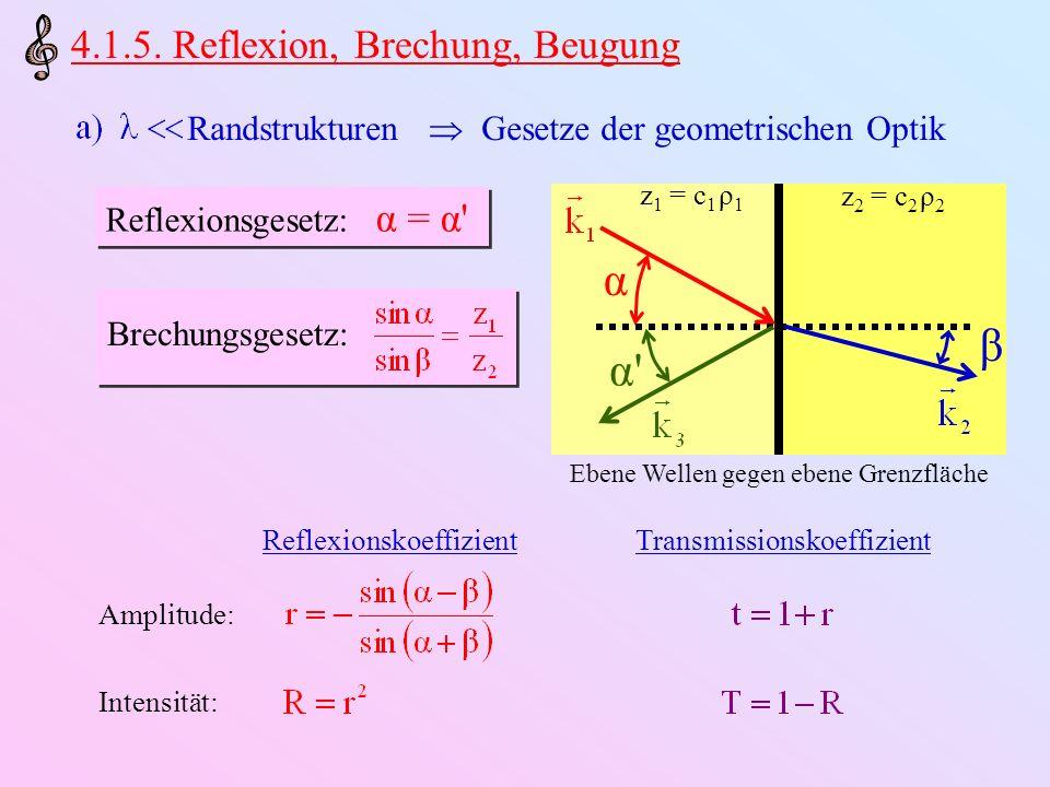 Randstrukturen Beugung an Rändern FrequenzWellenlänge 20 Hz17 m 1 kHz34 cm 15 kHz2,3 cm