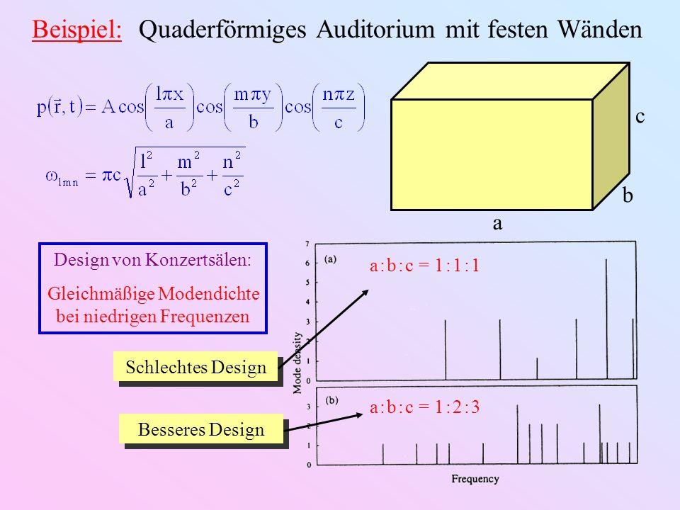 Beispiel: Quaderförmiges Auditorium mit festen Wänden a c b a : b : c = 1 : 1 : 1 a : b : c = 1 : 2 : 3 Design von Konzertsälen: Gleichmäßige Modendic