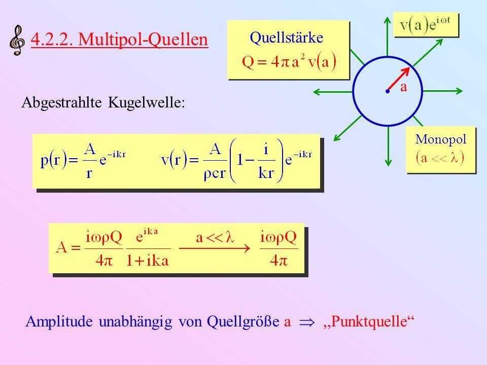 Multipolkonfigurationen: +Q Q Q δzδz δxδx Monopol: +QDipol: +Q Q δzδz Quadrupol: δzδz +Q Q Q δzδz δzδz Punktquelle: zunehmend komplexere Winkelverteilung zunehmend ineffizient bei niedrigen Frequenzen