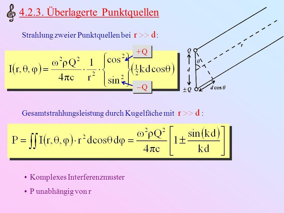 4.2.3. Überlagerte Punktquellen Strahlung zweier Punktquellen bei : + Q+ Q + Q+ Q Q Q Gesamtstrahlungsleistung durch Kugelfäche mit : Komplexes Interf