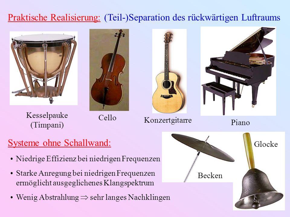 Praktische Realisierung: (Teil-)Separation des rückwärtigen Luftraums Kesselpauke (Timpani) Cello Konzertgitarre Piano Systeme ohne Schallwand: Niedri