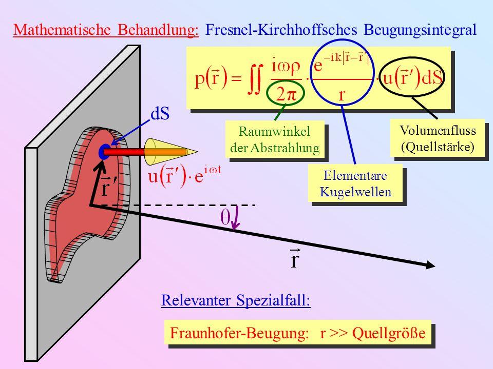 Mathematische Behandlung: Fresnel-Kirchhoffsches Beugungsintegral Raumwinkel der Abstrahlung Elementare Kugelwellen Volumenfluss (Quellstärke) Relevan