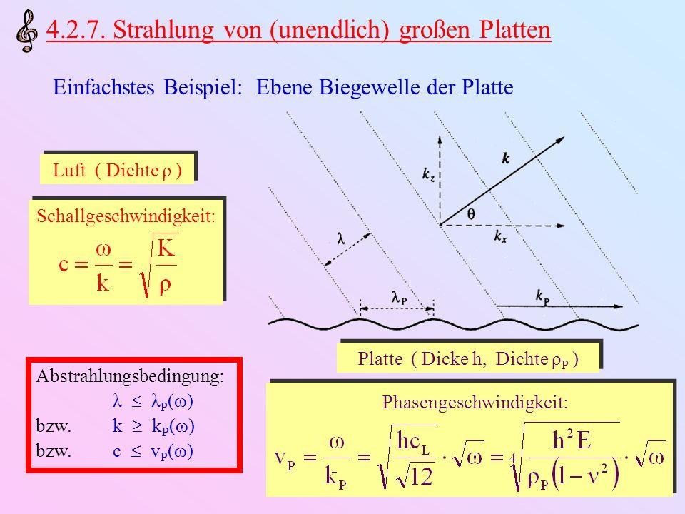 Strahlungsmuster der Überschallbiegewelle ( v P c ) (Analogon: Machscher Kegel) Abschneide- bzw.
