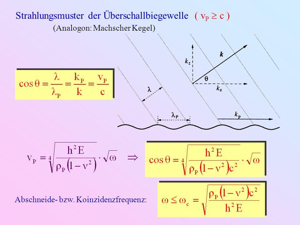 Orgel 4.3.Schallwellenleiter ( Pfeifen, Flöten, Hörner) Französ.