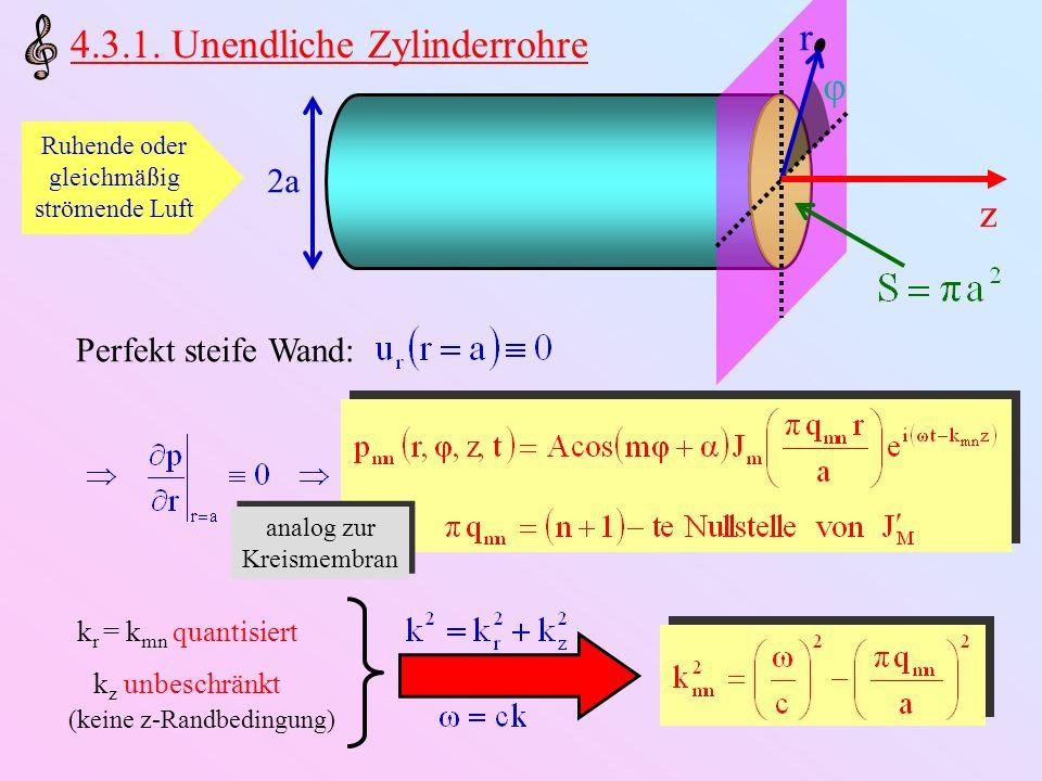 Wichtiger Spezialfall m = n = 0: q 00 = 0, J 0 (0) = 1 Ebene Welle: Volumenfluss: Bemerkung: In allen anderen Moden ist U = 0 Definition: (Wellen-)ImpedanzCharakteristische Impedanz