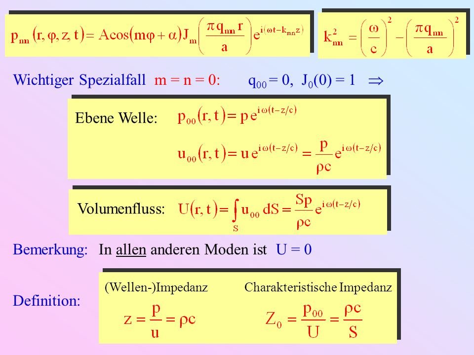 Kritische Frequenz: ω > ω c :k mn, z reell ungedämpfte Ausbreitung ω < ω c :k mn, z imaginär gedämpfte Ausbreitung ( keine Wellenleitung ) k mn = 0 q 00 = 0 ebene (0,0)-Mode wird bei allen Frequenzen geleitet !