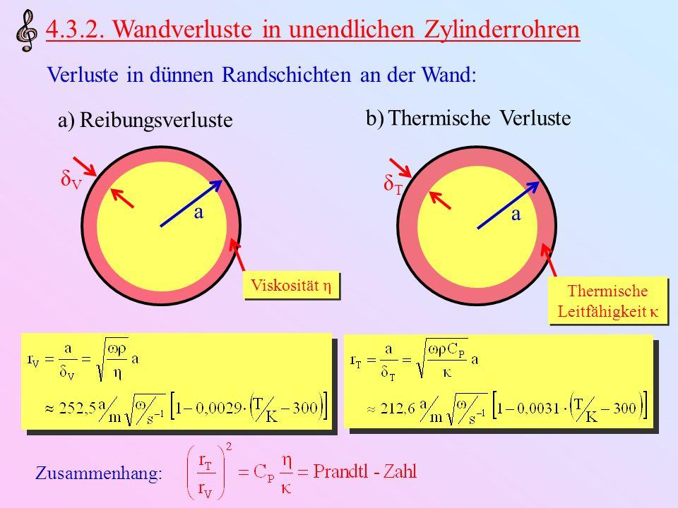 4.3.2. Wandverluste in unendlichen Zylinderrohren a)Reibungsverluste b)Thermische Verluste Verluste in dünnen Randschichten an der Wand: a δVδV Viskos