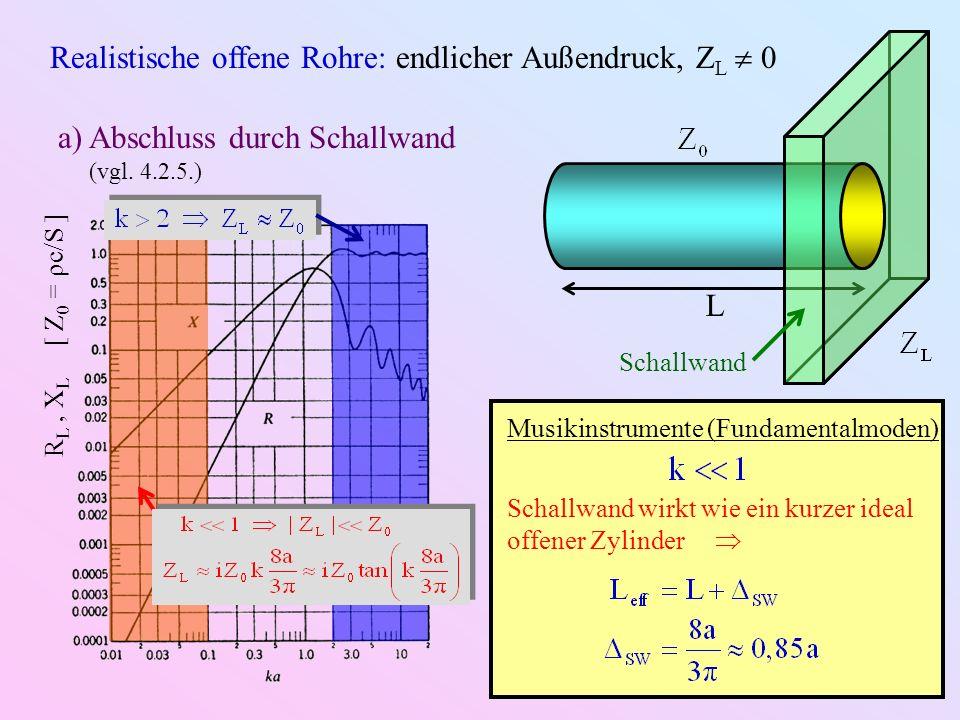 Realistische offene Rohre: endlicher Außendruck, Z L 0 L b)Offener Abschluss Musikinstrumente (Fundamentalmoden) Außenluft wirkt wie ein kurzer ideal offener Zylinder